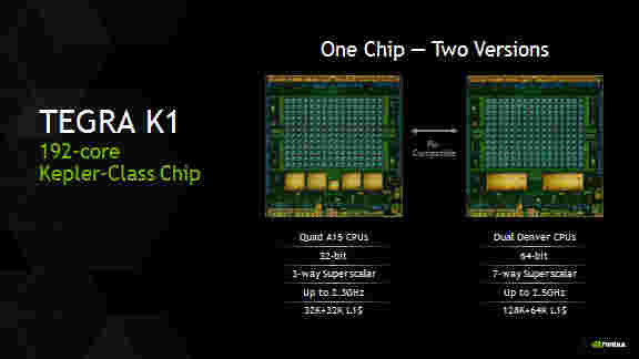 NVIDIA以64位味道发射Tegra K1芯片组