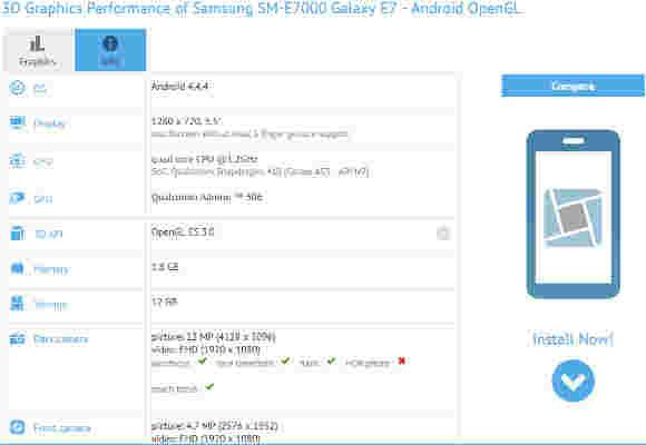 三星Galaxy E7有基准确认的规格
