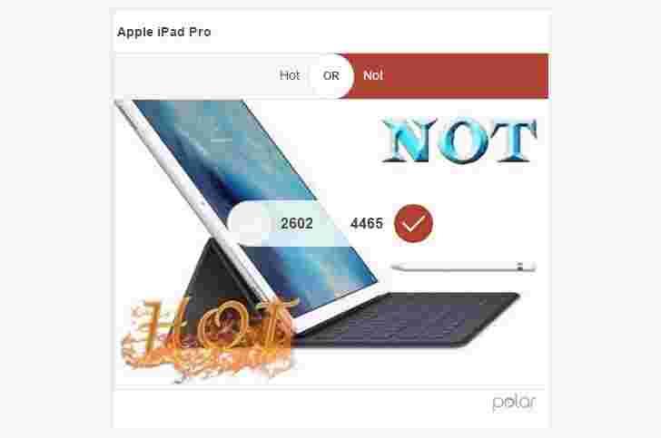 每周民意调查结果:Apple iPad Pro获取Lukewarm接待